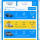 La start-up genevoise Lymo lance en mars le 1er comparateur de courses: les clients paient moins et les chauffeurs gagnent plus.